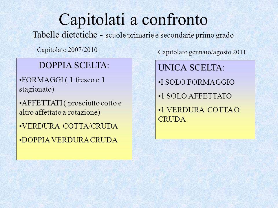 Capitolati a confronto Tabelle dietetiche - scuole primarie e secondarie primo grado
