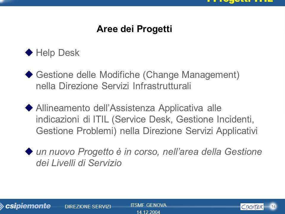 Gestione delle Modifiche (Change Management)
