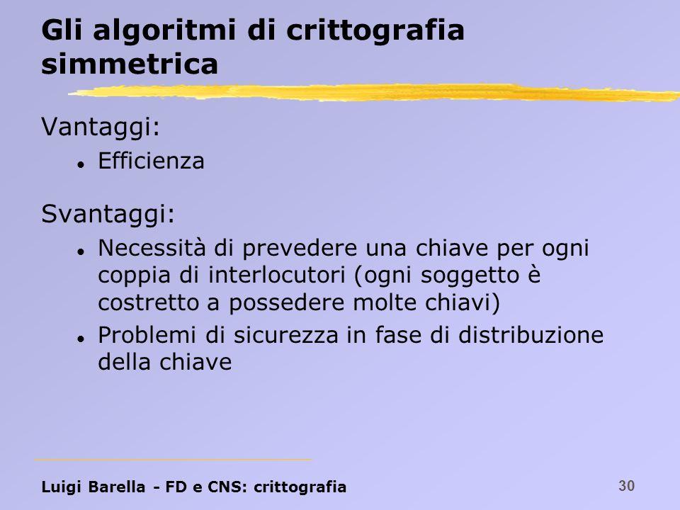 Gli algoritmi di crittografia simmetrica