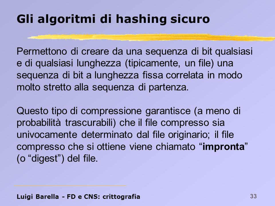 Gli algoritmi di hashing sicuro