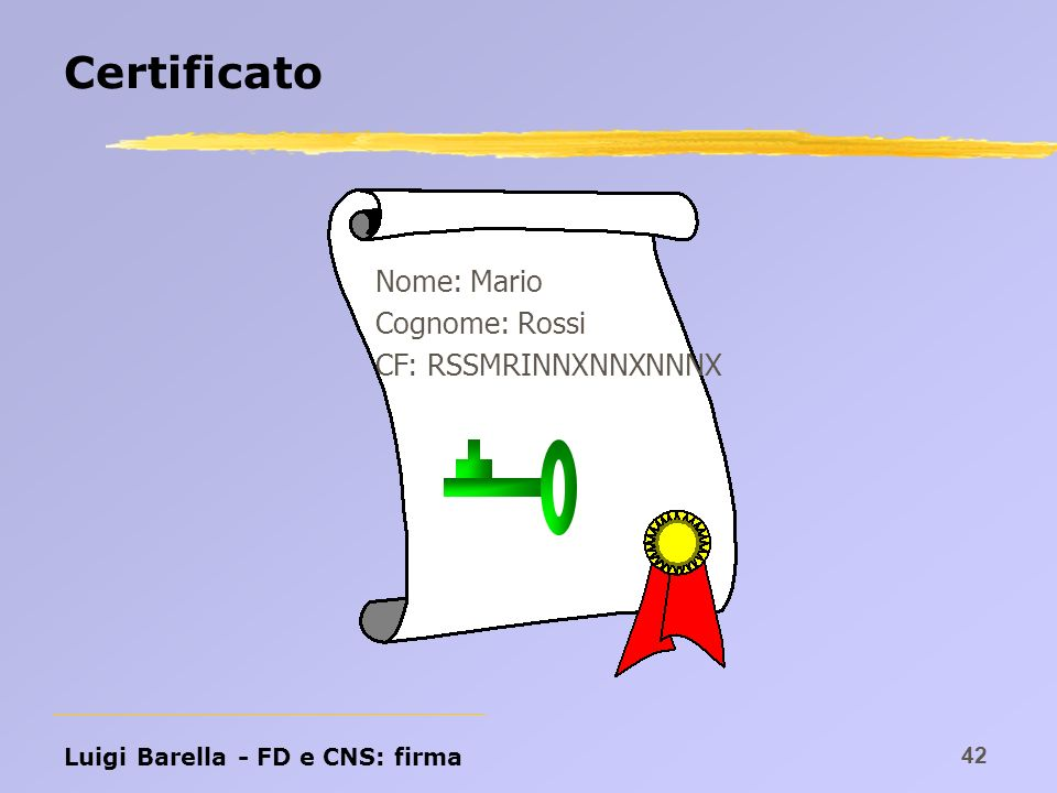 Certificato Nome: Mario Cognome: Rossi CF: RSSMRINNXNNXNNNX