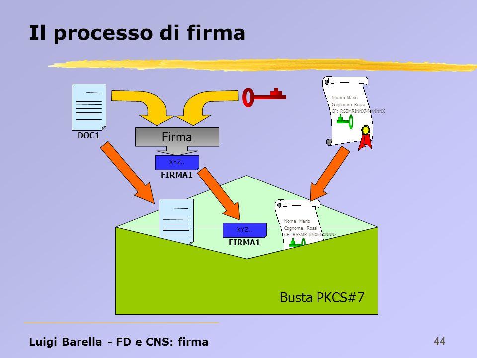 Il processo di firma Busta PKCS#7 Firma