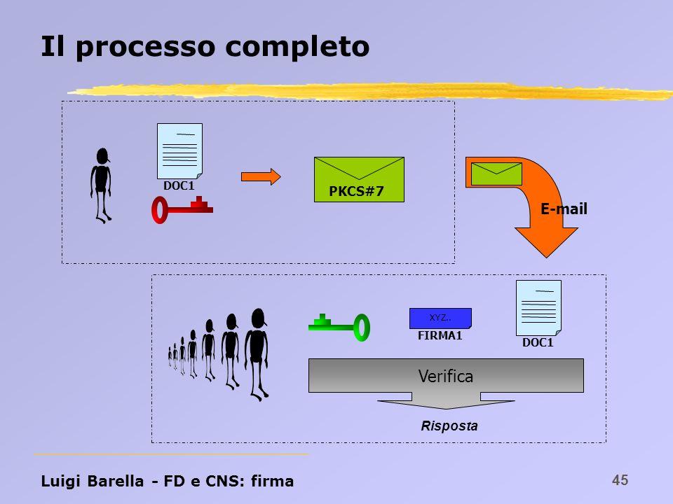 Il processo completo Verifica E-mail Luigi Barella - FD e CNS: firma