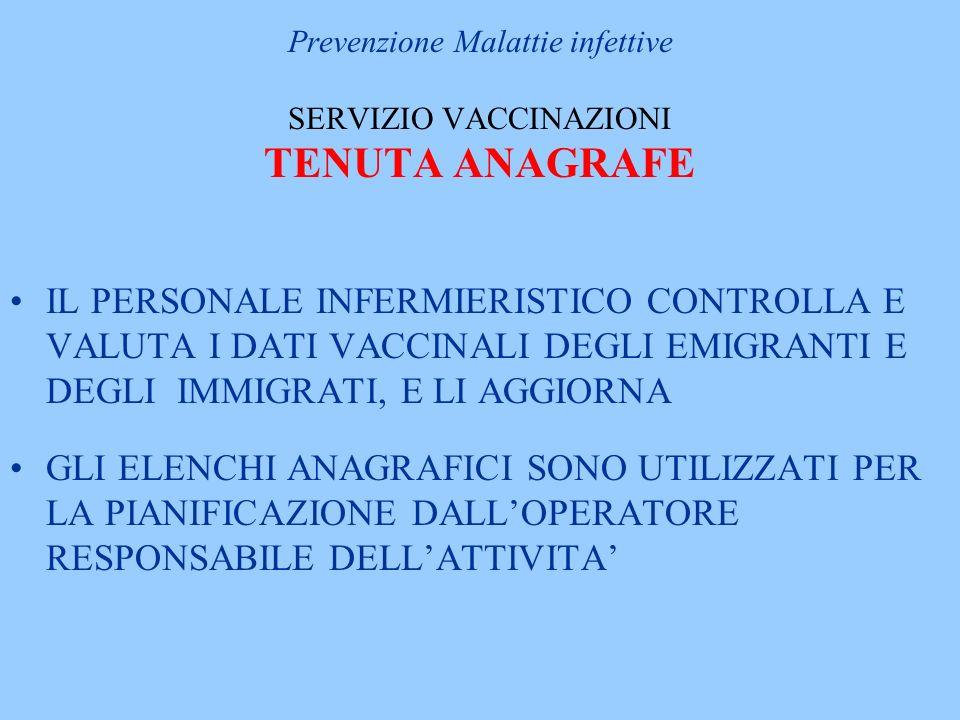 Prevenzione Malattie infettive SERVIZIO VACCINAZIONI TENUTA ANAGRAFE