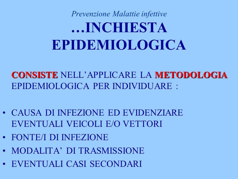 Prevenzione Malattie infettive …INCHIESTA EPIDEMIOLOGICA