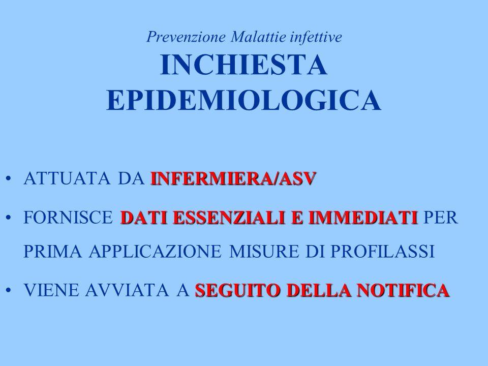Prevenzione Malattie infettive INCHIESTA EPIDEMIOLOGICA