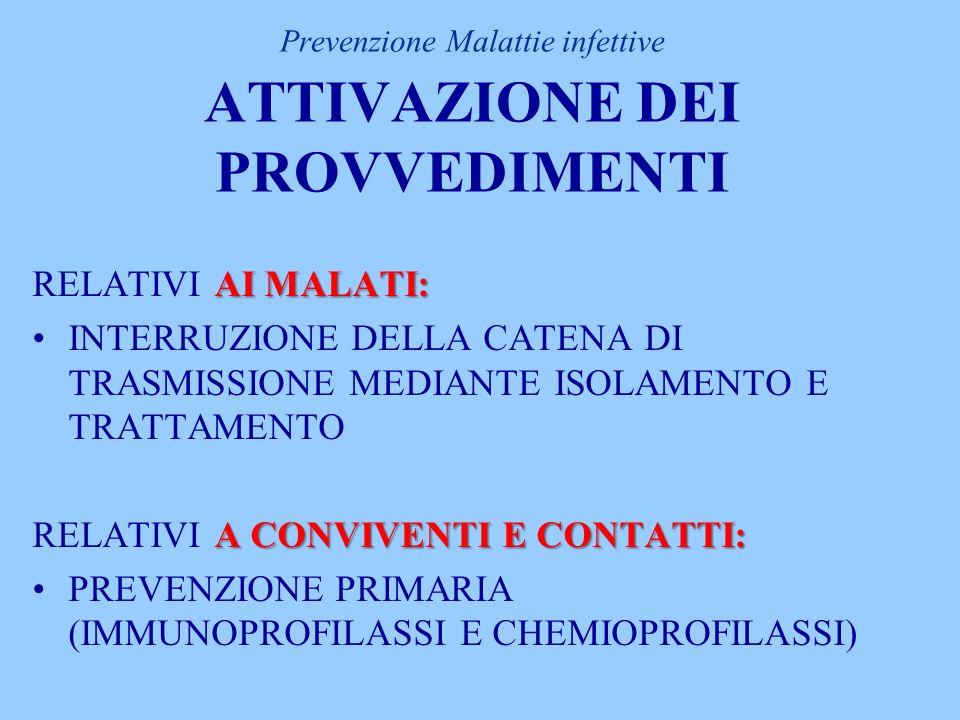 Prevenzione Malattie infettive ATTIVAZIONE DEI PROVVEDIMENTI