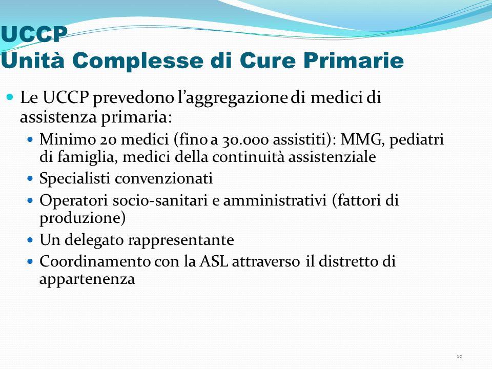 UCCP Unità Complesse di Cure Primarie