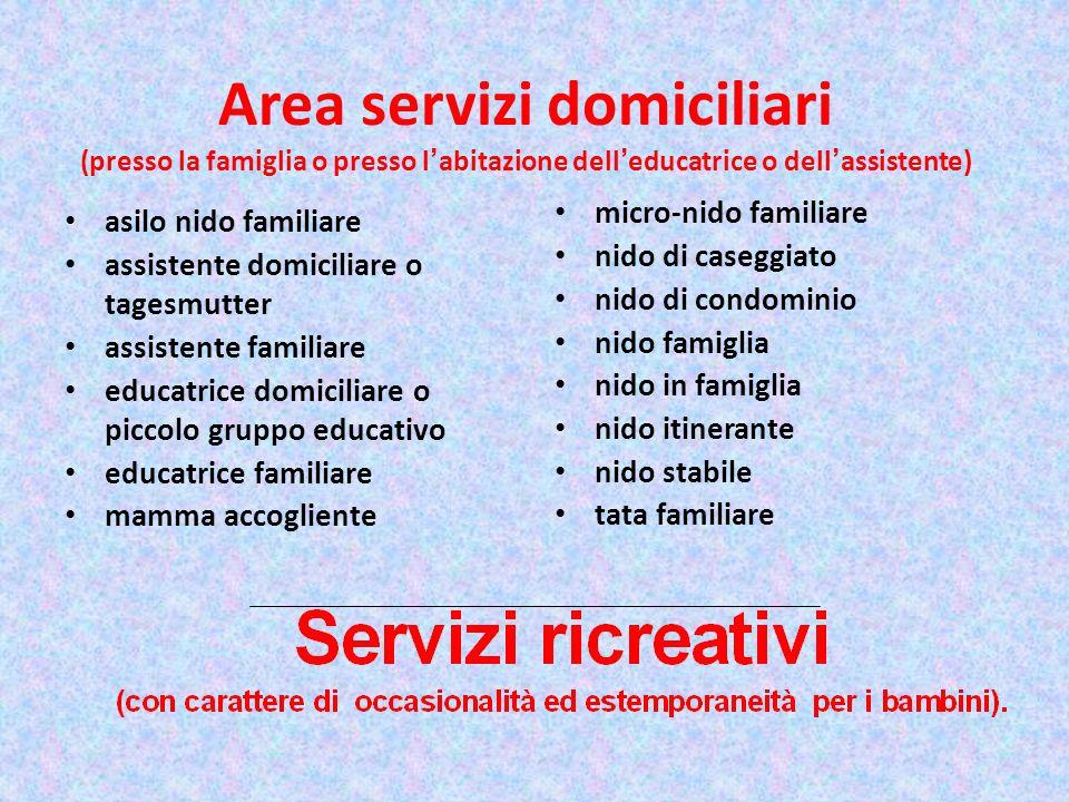 Area servizi domiciliari (presso la famiglia o presso l'abitazione dell'educatrice o dell'assistente)