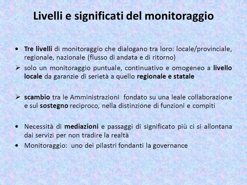 Livelli e significati del monitoraggio