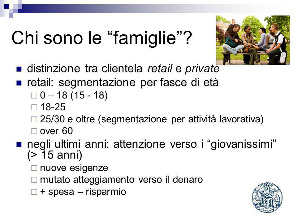 Chi sono le famiglie distinzione tra clientela retail e private