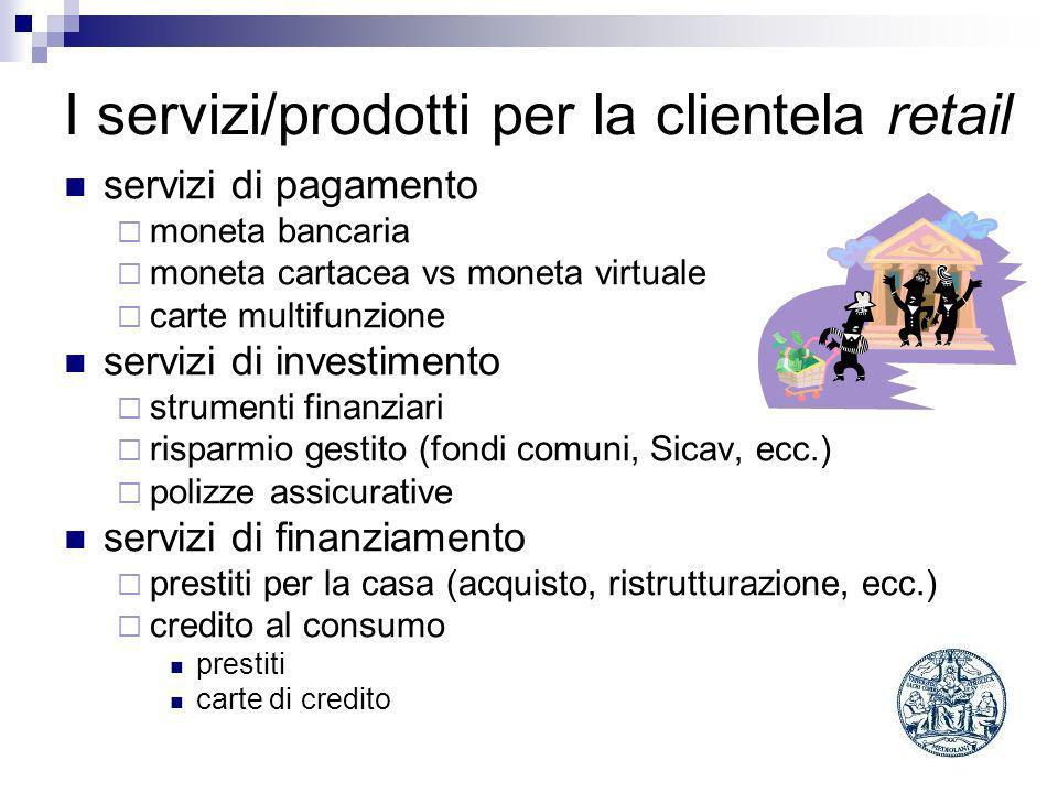 I servizi/prodotti per la clientela retail