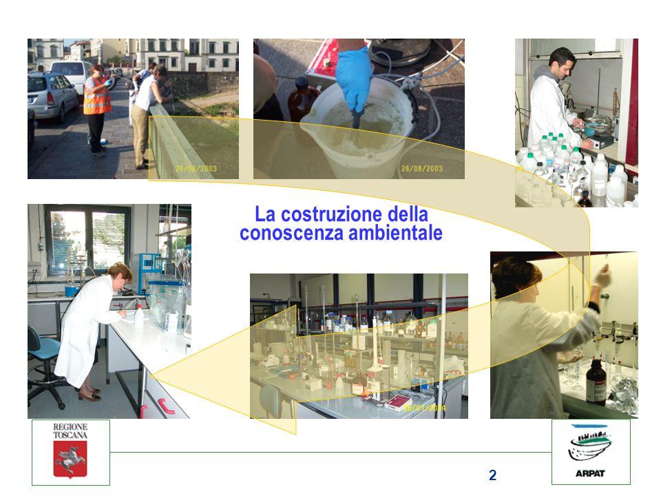 La costruzione della conoscenza ambientale