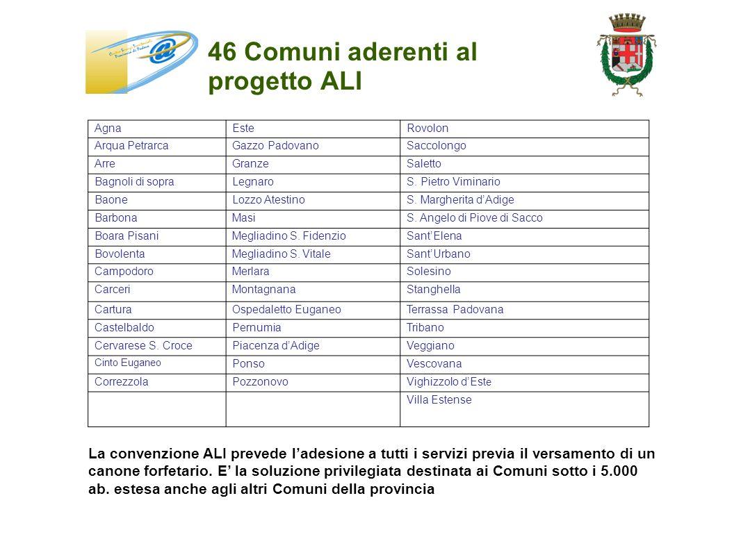 46 Comuni aderenti al progetto ALI