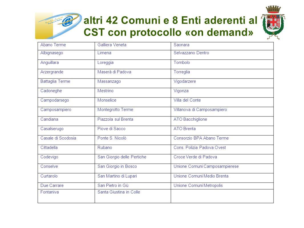 altri 42 Comuni e 8 Enti aderenti al CST con protocollo «on demand»