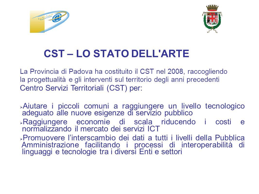 CST – LO STATO DELL ARTE Centro Servizi Territoriali (CST) per: