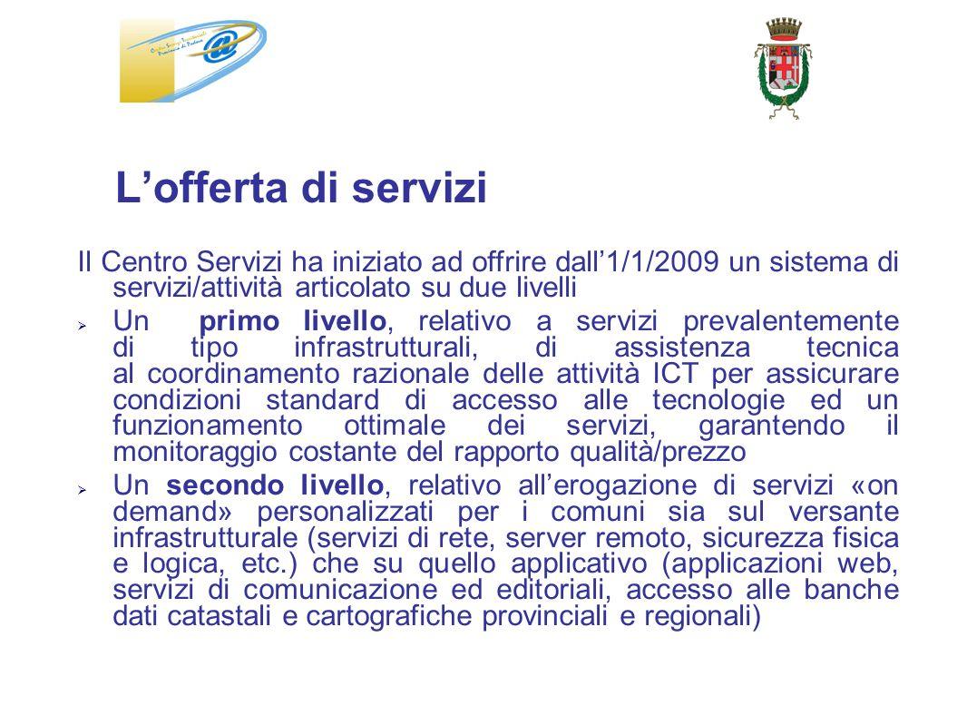 L'offerta di servizi Il Centro Servizi ha iniziato ad offrire dall'1/1/2009 un sistema di servizi/attività articolato su due livelli.