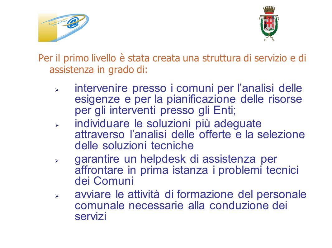 Per il primo livello è stata creata una struttura di servizio e di assistenza in grado di: