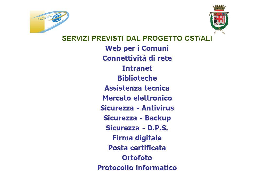 SERVIZI PREVISTI DAL PROGETTO CST/ALI Protocollo informatico