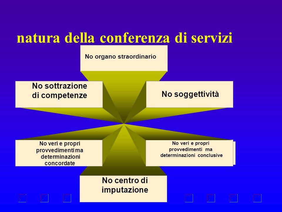 natura della conferenza di servizi