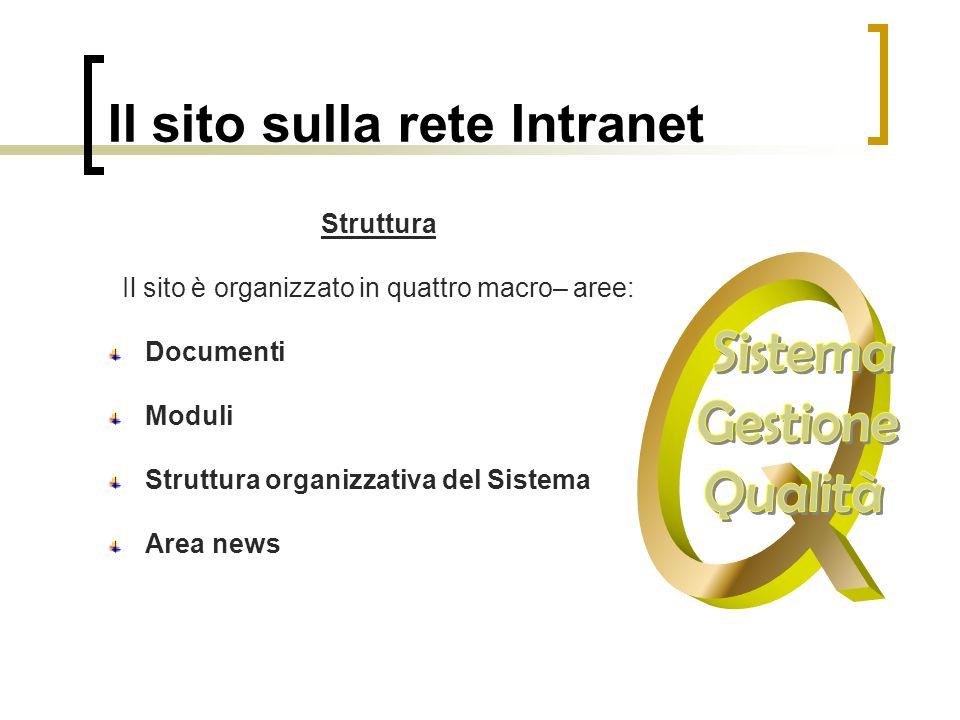 Il sito sulla rete Intranet