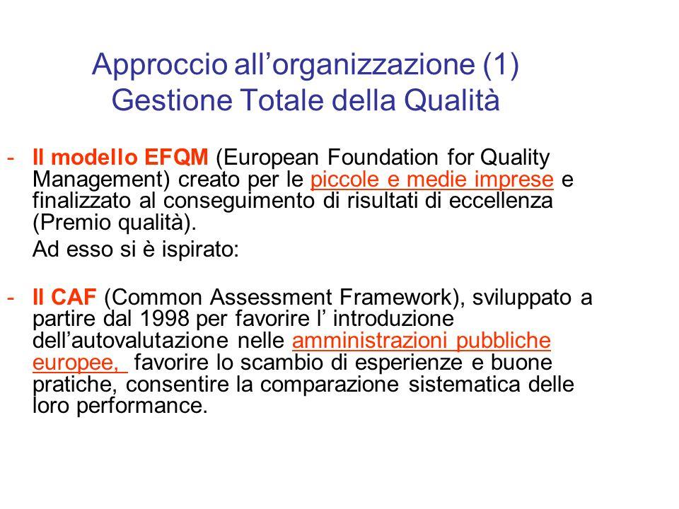 Approccio all'organizzazione (1) Gestione Totale della Qualità