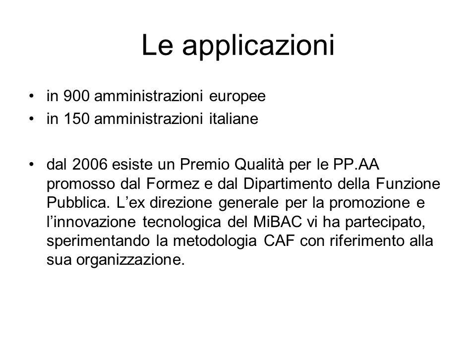 Le applicazioni in 900 amministrazioni europee