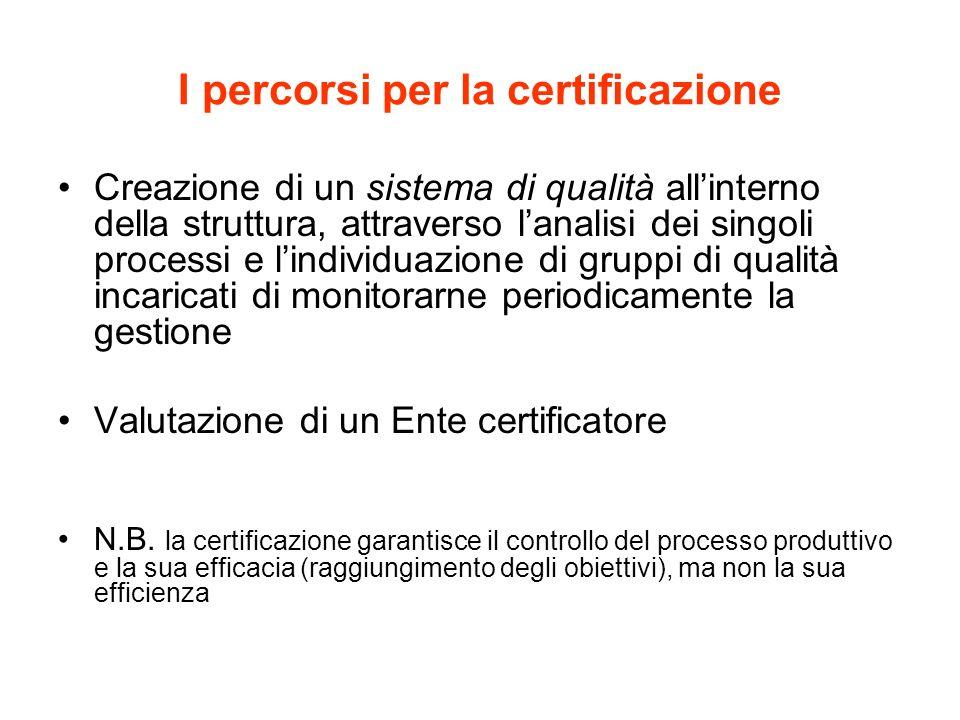 I percorsi per la certificazione