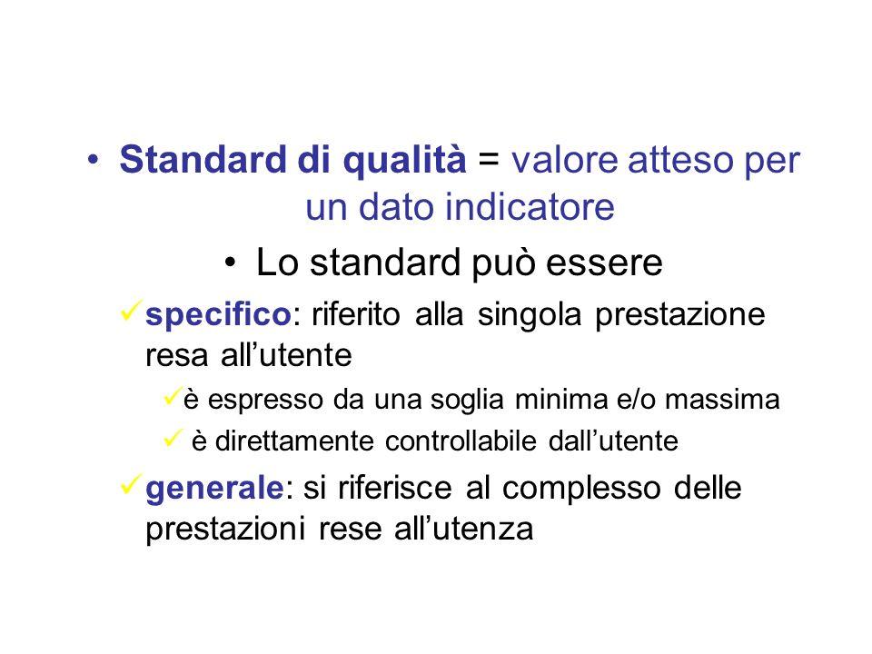Standard di qualità = valore atteso per un dato indicatore