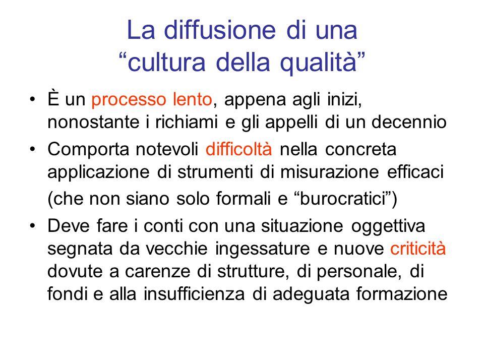 La diffusione di una cultura della qualità