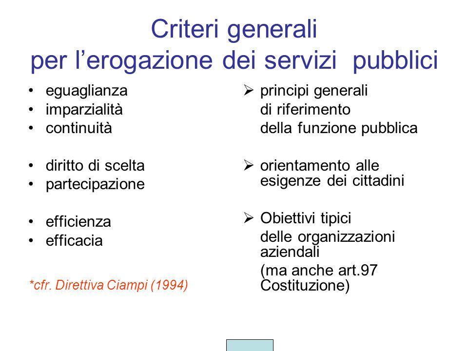 Criteri generali per l'erogazione dei servizi pubblici