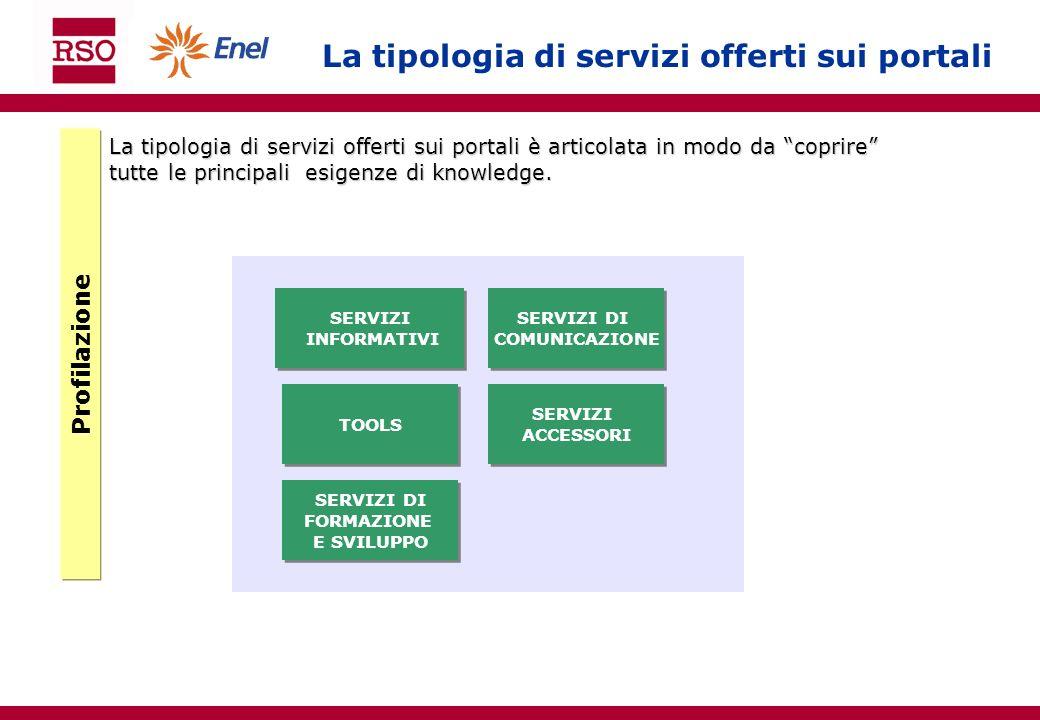 La tipologia di servizi offerti sui portali