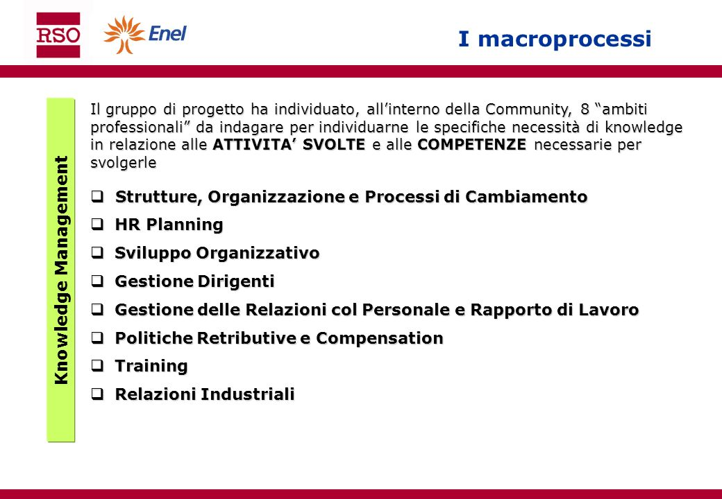 I macroprocessi Knowledge Management