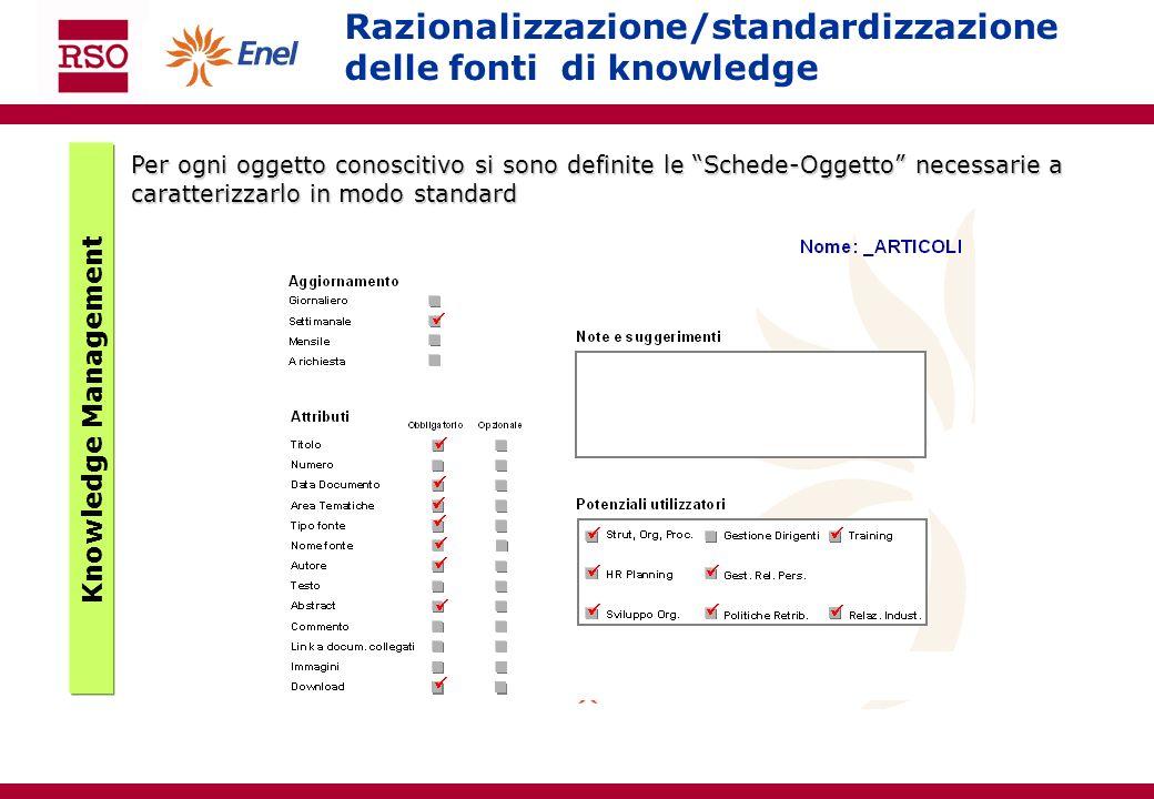Razionalizzazione/standardizzazione delle fonti di knowledge