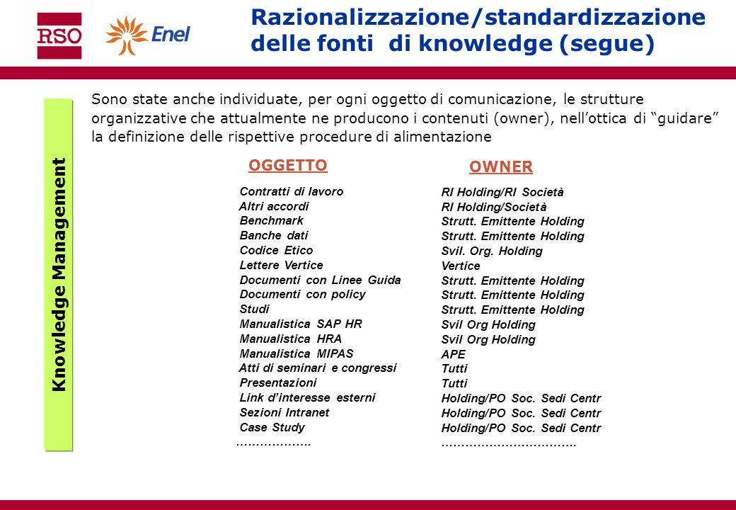Razionalizzazione/standardizzazione delle fonti di knowledge (segue)
