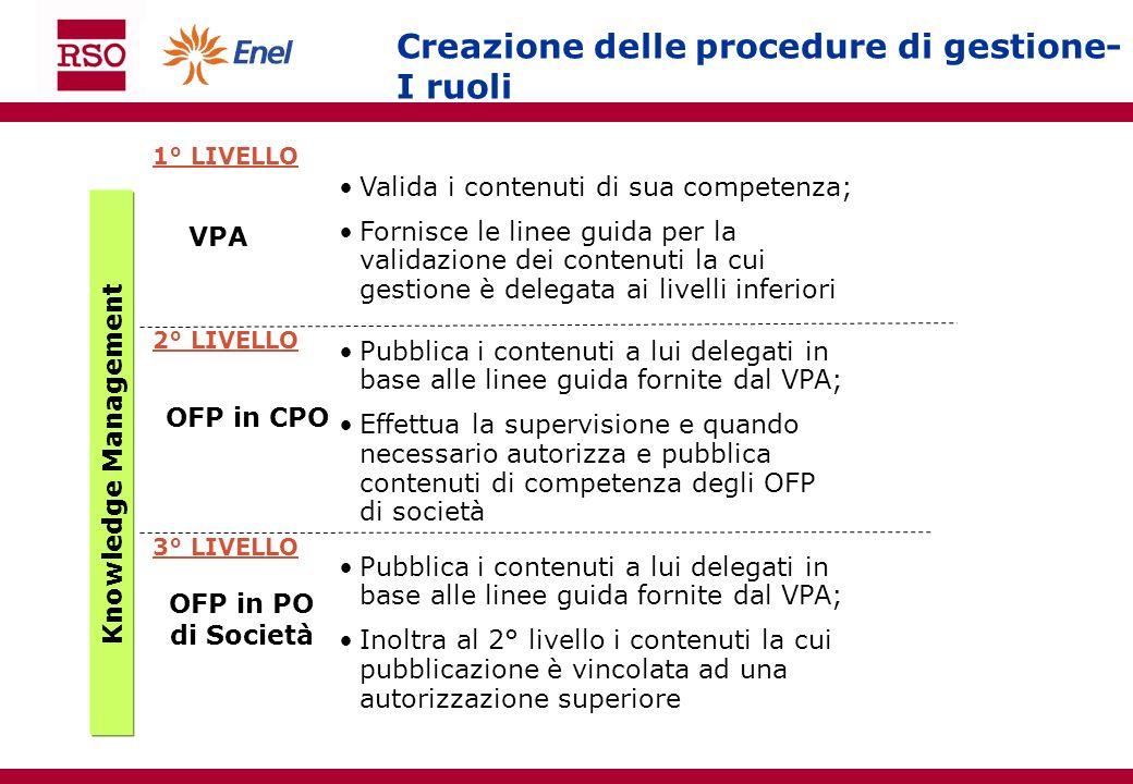 Creazione delle procedure di gestione- I ruoli