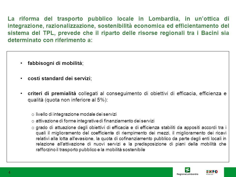 La riforma del trasporto pubblico locale in Lombardia, in un'ottica di integrazione, razionalizzazione, sostenibilità economica ed efficientamento del sistema del TPL, prevede che il riparto delle risorse regionali tra i Bacini sia determinato con riferimento a: