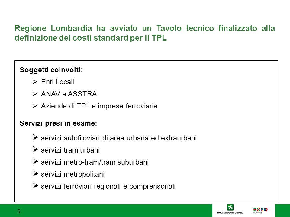 Regione Lombardia ha avviato un Tavolo tecnico finalizzato alla definizione dei costi standard per il TPL