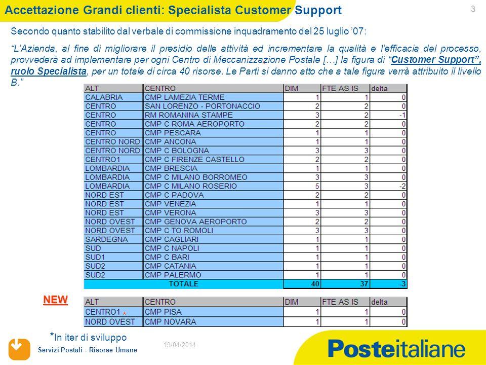 Accettazione Grandi clienti: Specialista Customer Support