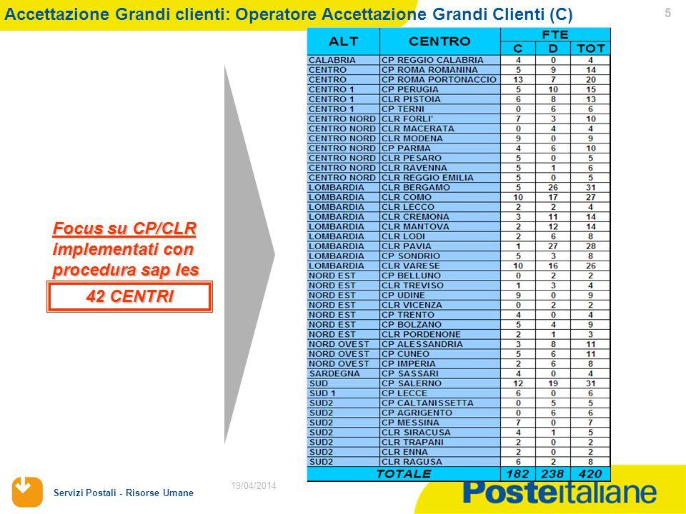 Accettazione Grandi clienti: Operatore Accettazione Grandi Clienti (C)