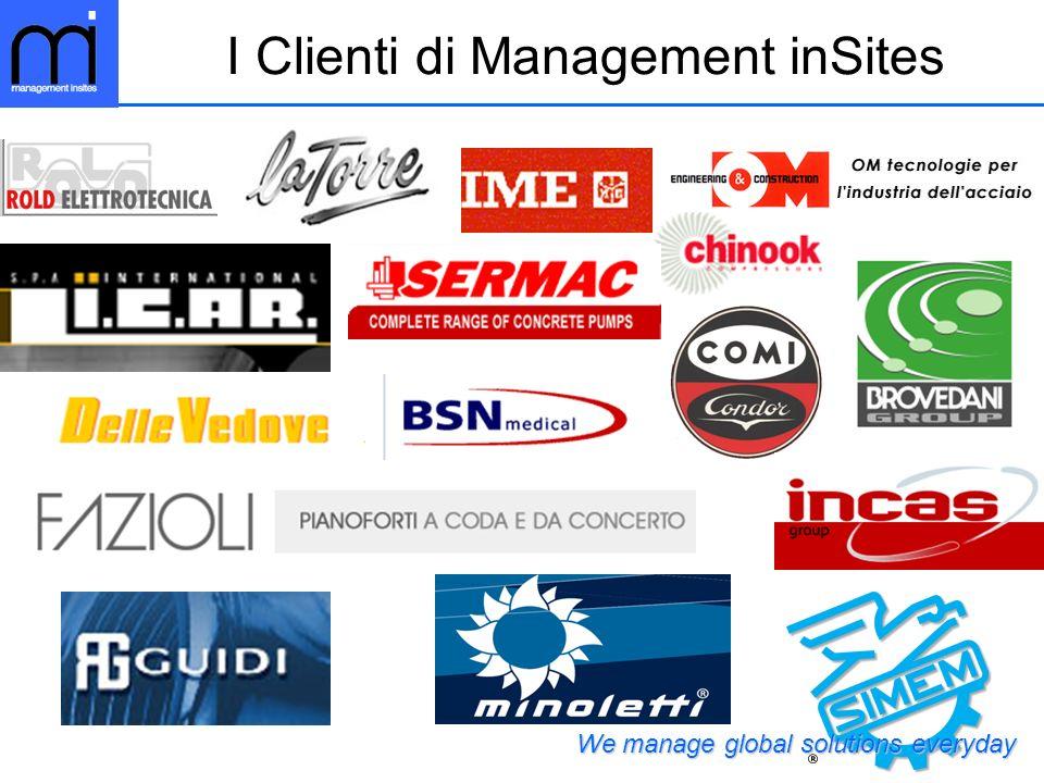 I Clienti di Management inSites