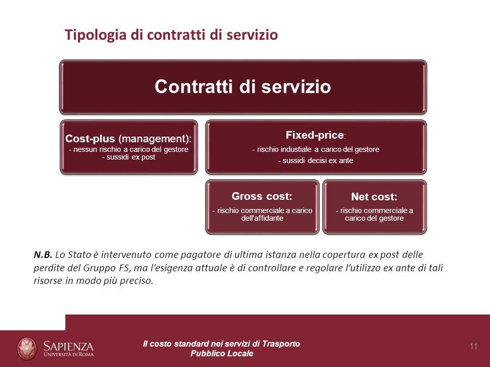 Tipologia di contratti di servizio