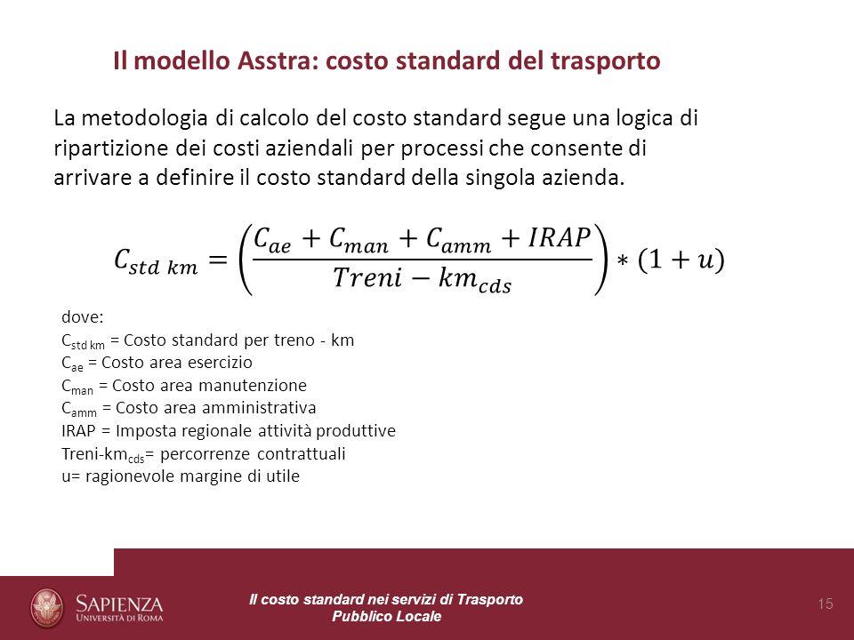 Il modello Asstra: costo standard del trasporto