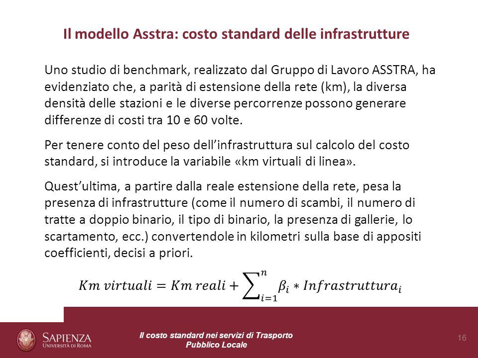 Il modello Asstra: costo standard delle infrastrutture
