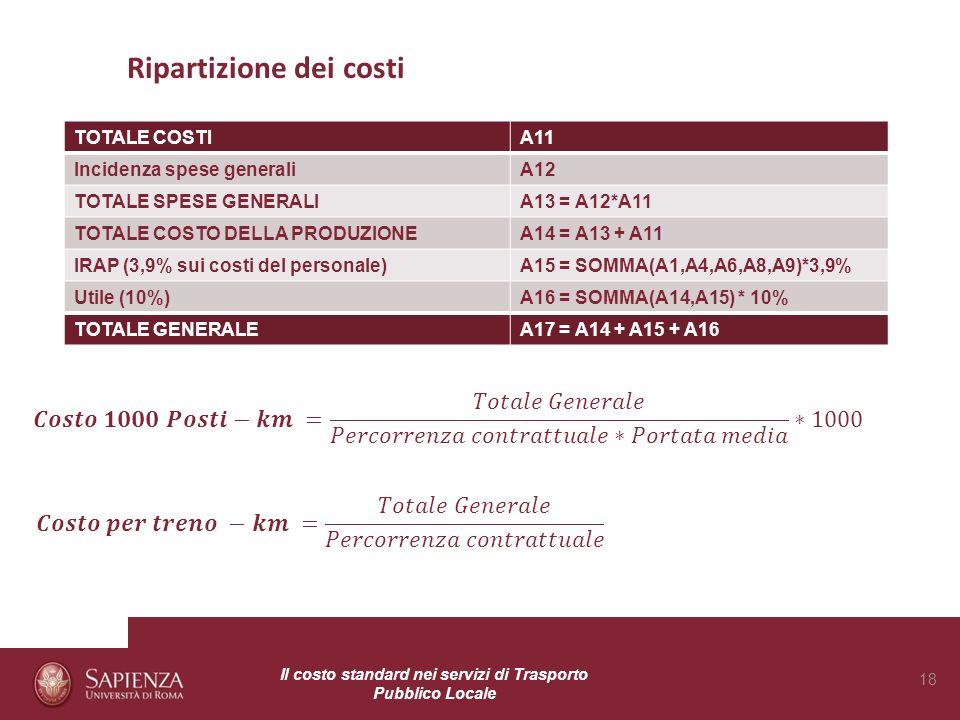 Ripartizione dei costi