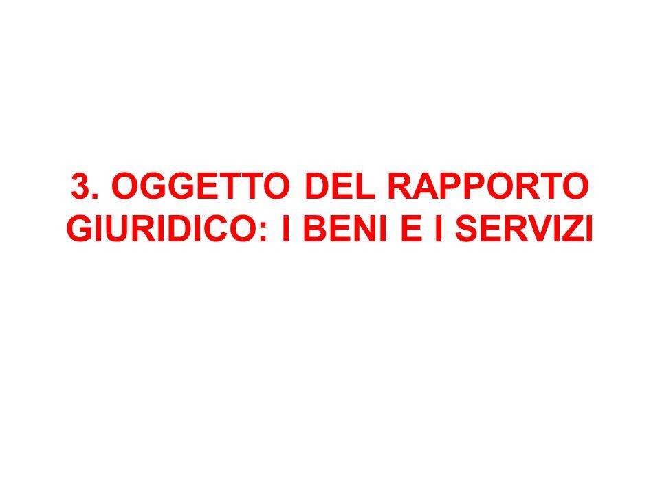 3. OGGETTO DEL RAPPORTO GIURIDICO: I BENI E I SERVIZI