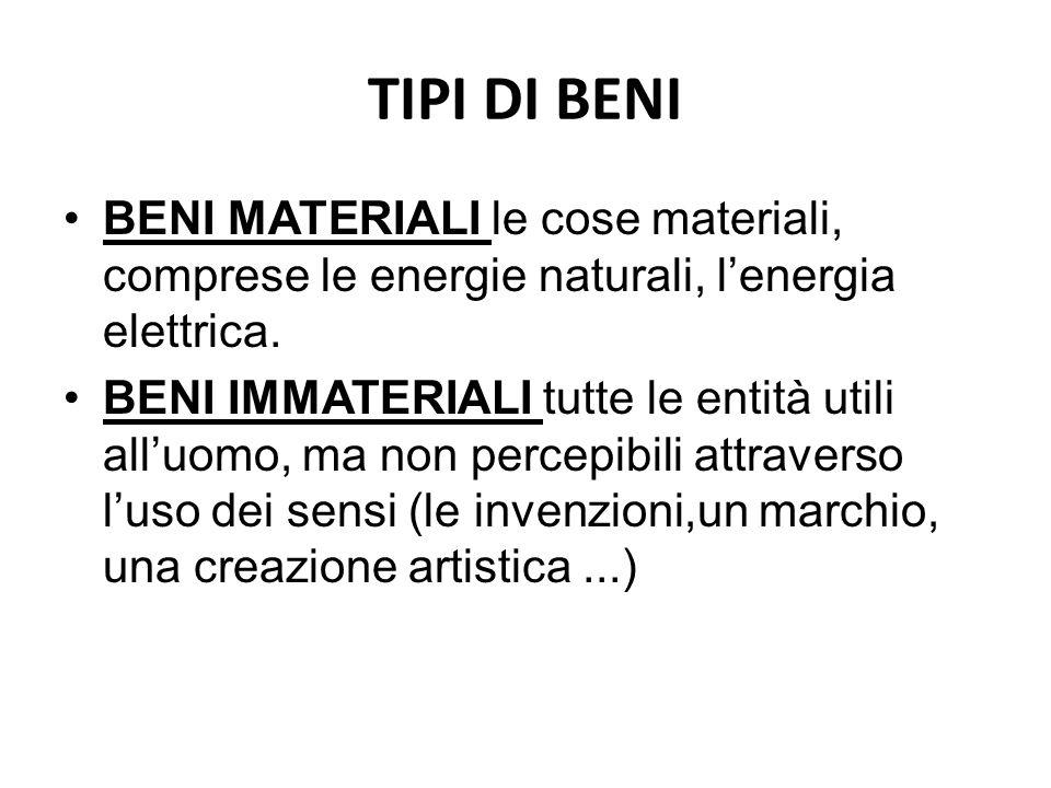 TIPI DI BENI BENI MATERIALI le cose materiali, comprese le energie naturali, l'energia elettrica.