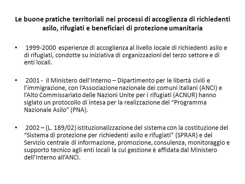 Le buone pratiche territoriali nei processi di accoglienza di richiedenti asilo, rifugiati e beneficiari di protezione umanitaria