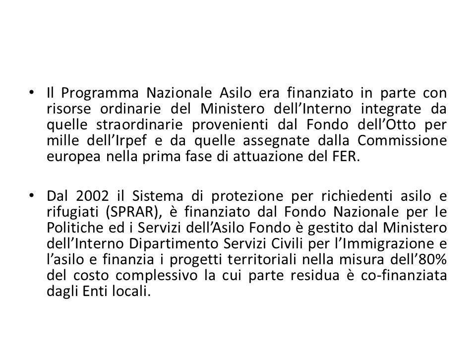 Il Programma Nazionale Asilo era finanziato in parte con risorse ordinarie del Ministero dell'Interno integrate da quelle straordinarie provenienti dal Fondo dell'Otto per mille dell'Irpef e da quelle assegnate dalla Commissione europea nella prima fase di attuazione del FER.