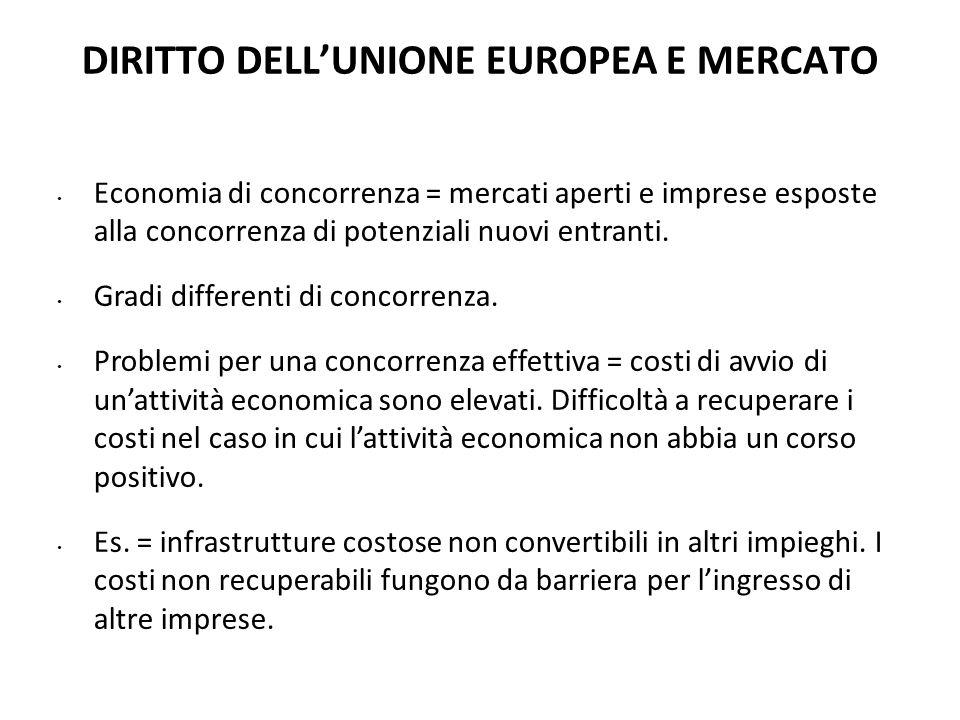DIRITTO DELL'UNIONE EUROPEA E MERCATO